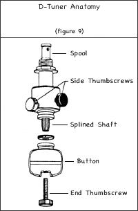 D-Tuner Anatomy